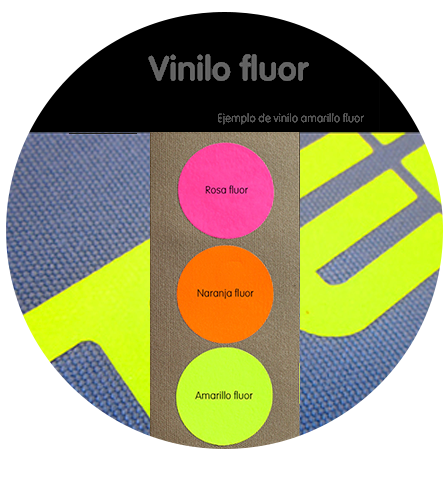 vinilofluor